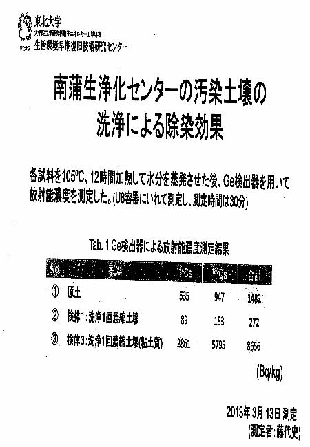 Sendaitomizawaosendodata_450x650
